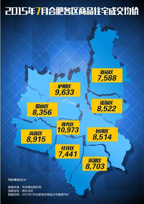 房价地图 合肥九区均价7月再创新高