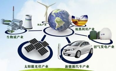 发展方式的主攻方向,推动产业结构升级与城市功能