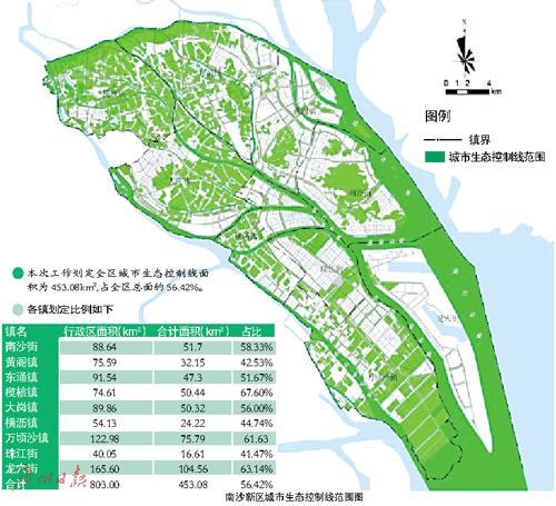 南沙新区城市生态控制线划定开始公示 半个南沙划入生态控制区图片