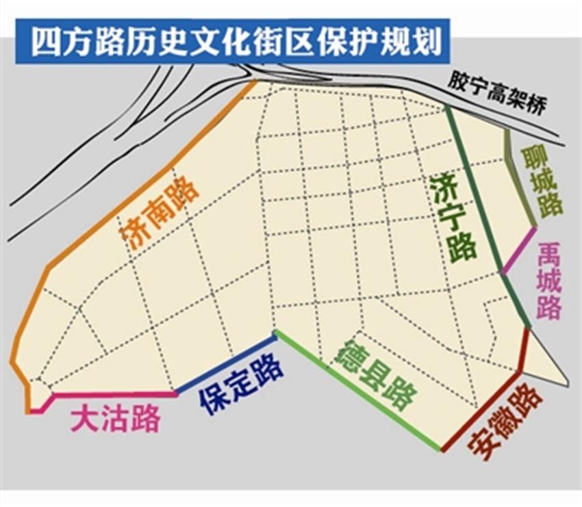 青岛中山路四方路历史文化街区保护规划昨起公示
