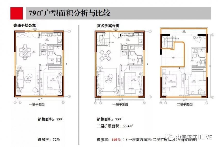 媲美住宅的销冠公寓即将加推,实现你梦寐以求的生活!