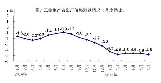 2021GDP同比增长_一季度国民经济开局良好
