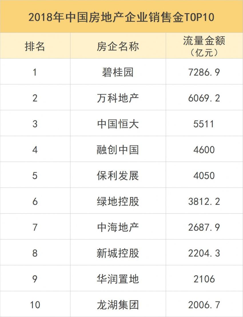 杭州透明售房网官网网址 杭州透明售房网查价格