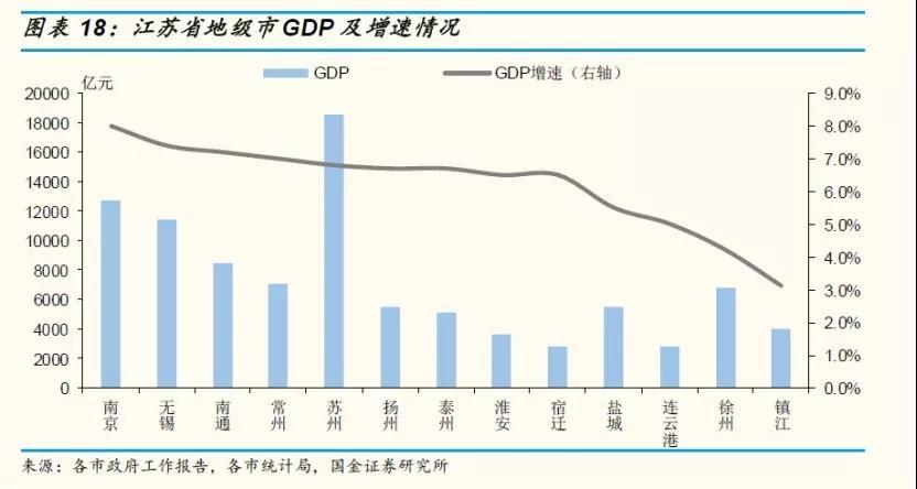 江苏GDP是什么_无标题